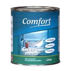 Эмаль алкидная ПФ-115 Comfort 0.9 кг (Краска комфорт)